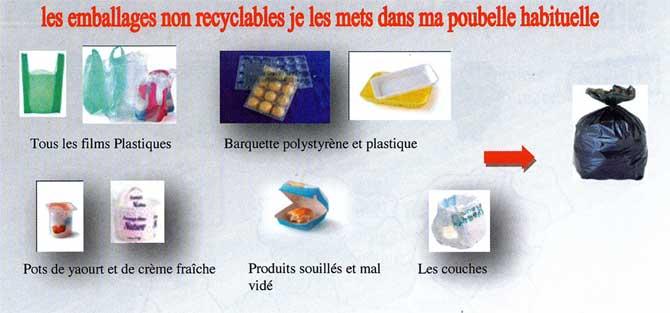 Célèbre Gestion des déchets | Ville de Chouday YF66