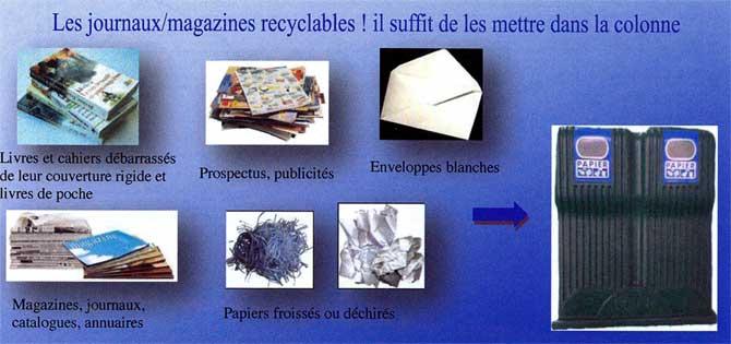 Les journaux et magazines recyclables